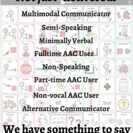 Poster with different terms for people who don't speak